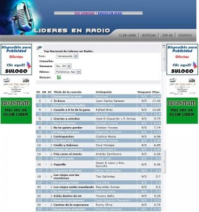 JCS TU BOCA Lideres en la Radio